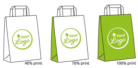 inktpercentage bedrukking papieren draagtassen