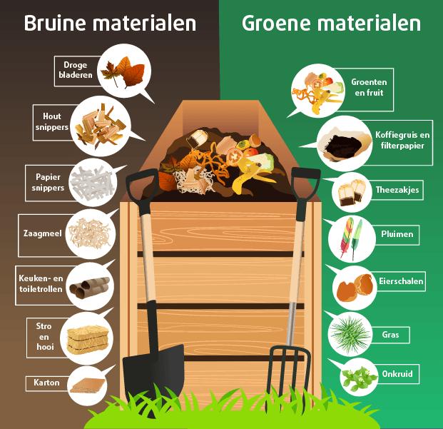 bruin/groen